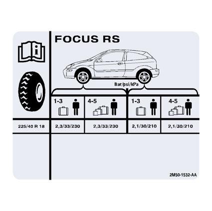 Focus Mk1 RS Tyre Pressure Decal