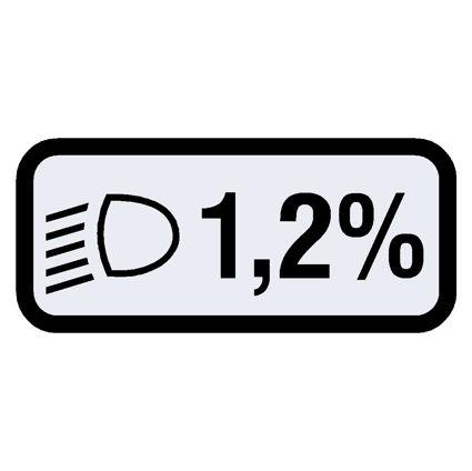 Headlamp decal 1 2%
